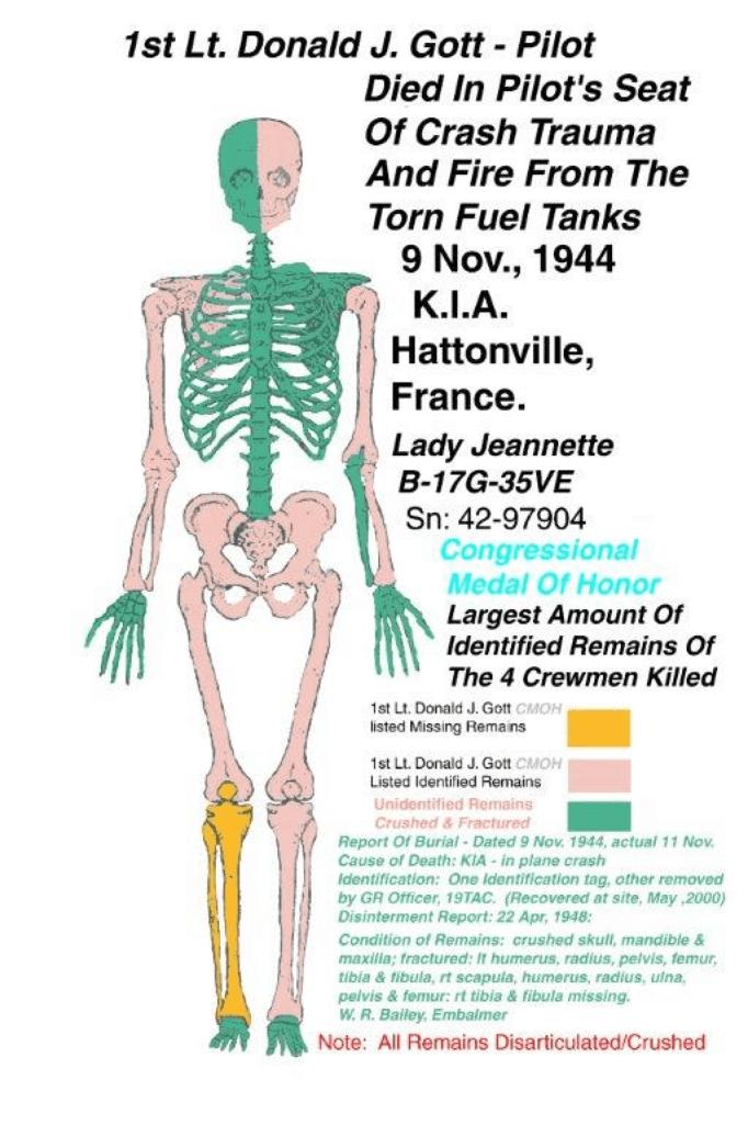 Lady Jeannette - Gott Skeleton