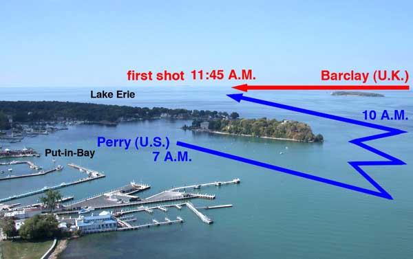 Battle movements on Lake Erie.