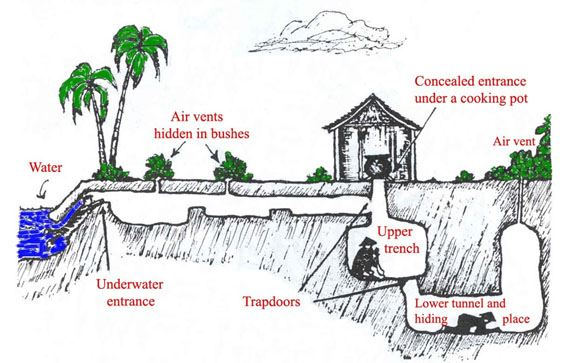 Cross-sectional diagram of Vietcong tunnel system used by the communist insurgents during the Vietnam War